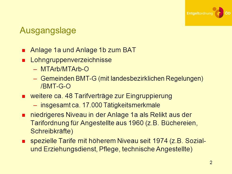 2 Ausgangslage n Anlage 1a und Anlage 1b zum BAT n Lohngruppenverzeichnisse –MTArb/MTArb-O –Gemeinden BMT-G (mit landesbezirklichen Regelungen) /BMT-G