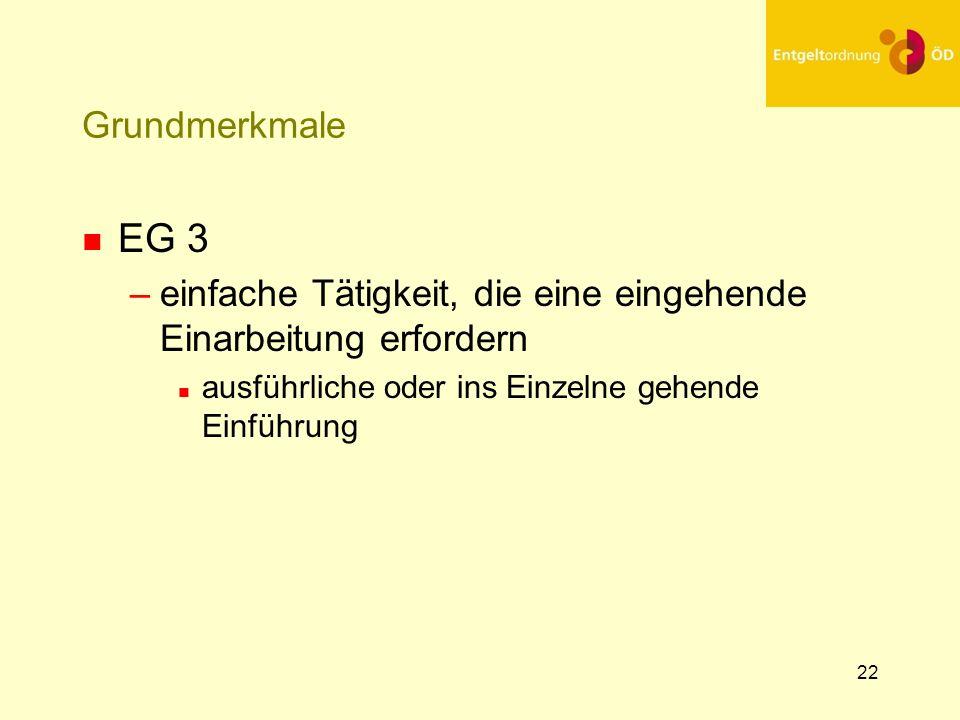 23 Grundmerkmale n EG 4 –Tätigkeiten, die eine mindestens einjährige systematische berufliche Vorbildung erfordern –z.B.