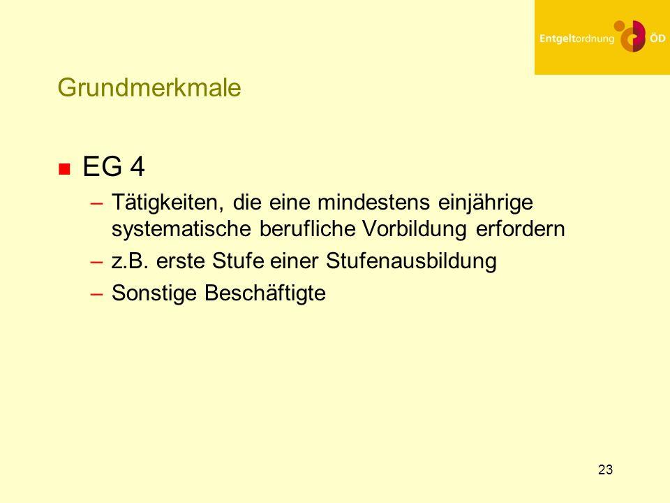 23 Grundmerkmale n EG 4 –Tätigkeiten, die eine mindestens einjährige systematische berufliche Vorbildung erfordern –z.B. erste Stufe einer Stufenausbi