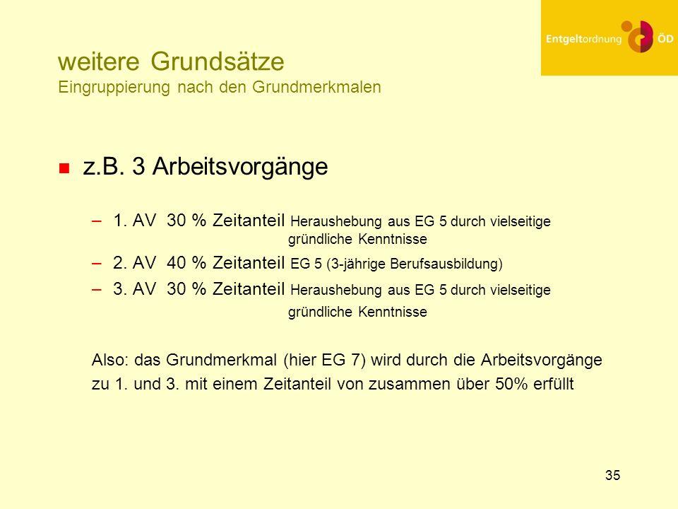 35 weitere Grundsätze Eingruppierung nach den Grundmerkmalen n z.B. 3 Arbeitsvorgänge –1. AV 30 % Zeitanteil Heraushebung aus EG 5 durch vielseitige g