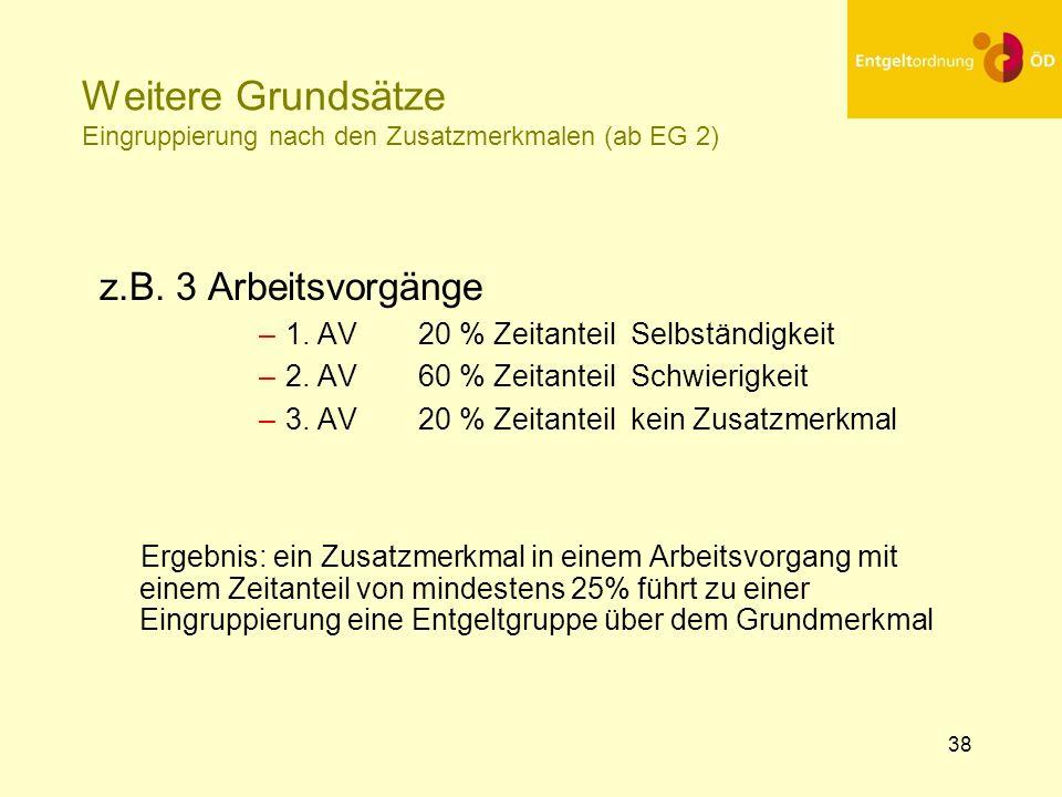 38 Weitere Grundsätze Eingruppierung nach den Zusatzmerkmalen (ab EG 2) z.B. 3 Arbeitsvorgänge –1. AV 20 % ZeitanteilSelbständigkeit –2. AV 60 % Zeita