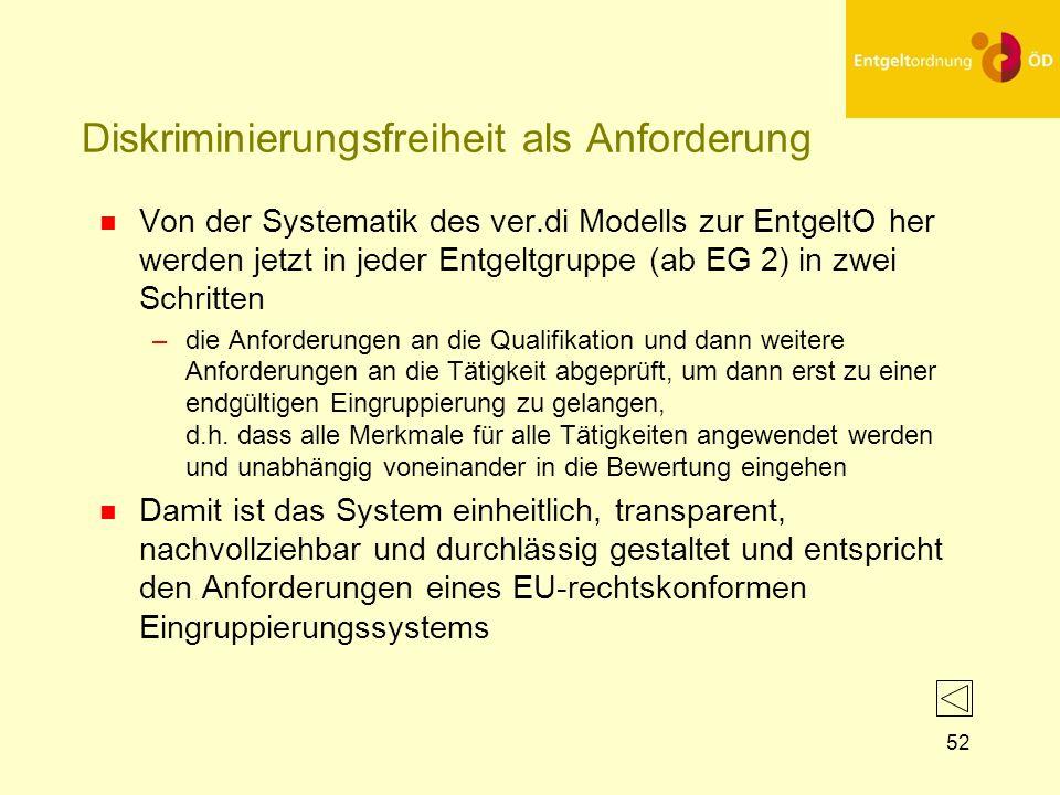 52 Diskriminierungsfreiheit als Anforderung n Von der Systematik des ver.di Modells zur EntgeltO her werden jetzt in jeder Entgeltgruppe (ab EG 2) in