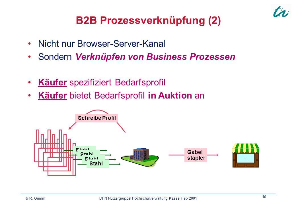 © R. Grimm DFN Nutzergruppe Hochschulverwaltung Kassel Feb 2001 10 B2B Prozessverknüpfung (2) Nicht nur Browser-Server-Kanal Sondern Verknüpfen von Bu