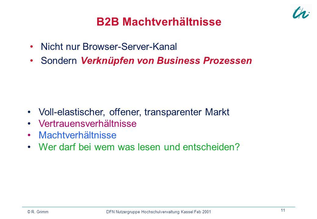 © R. Grimm DFN Nutzergruppe Hochschulverwaltung Kassel Feb 2001 11 B2B Machtverhältnisse Nicht nur Browser-Server-Kanal Sondern Verknüpfen von Busines