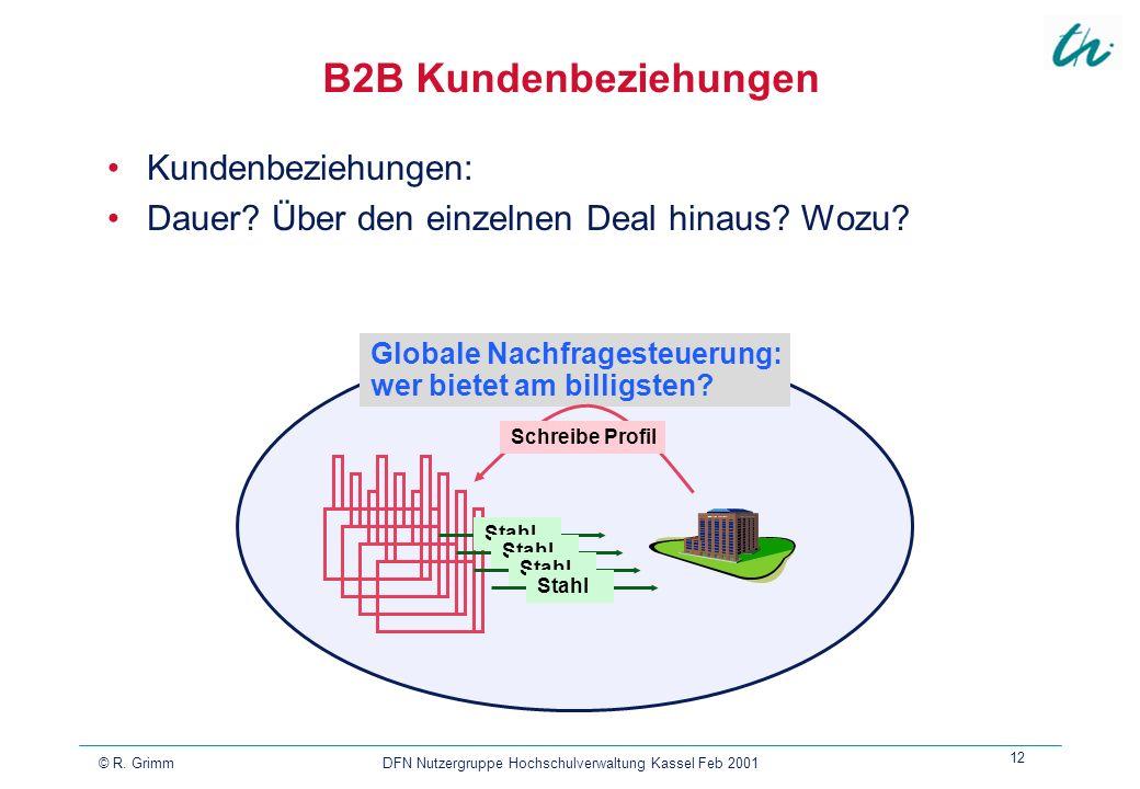 © R. Grimm DFN Nutzergruppe Hochschulverwaltung Kassel Feb 2001 12 B2B Kundenbeziehungen Kundenbeziehungen: Dauer? Über den einzelnen Deal hinaus? Woz