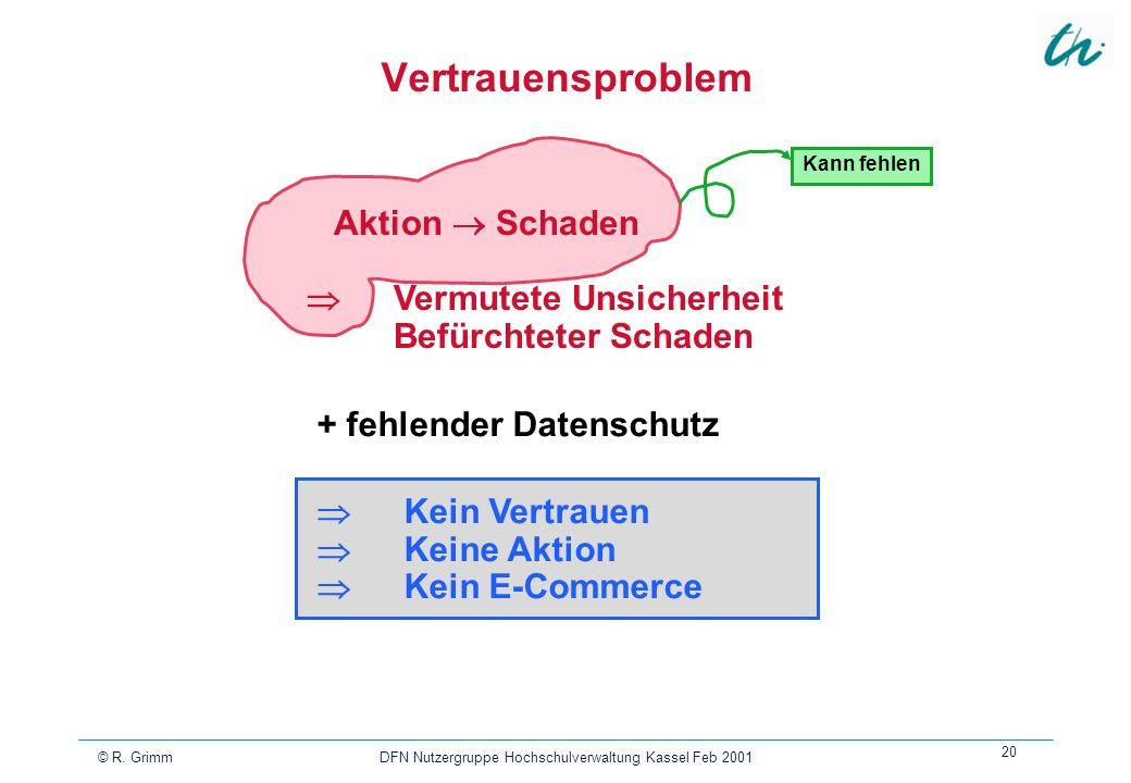 © R. Grimm DFN Nutzergruppe Hochschulverwaltung Kassel Feb 2001 20 Kann fehlen Vertrauensproblem Aktion Schaden Vermutete Unsicherheit Befürchteter Sc