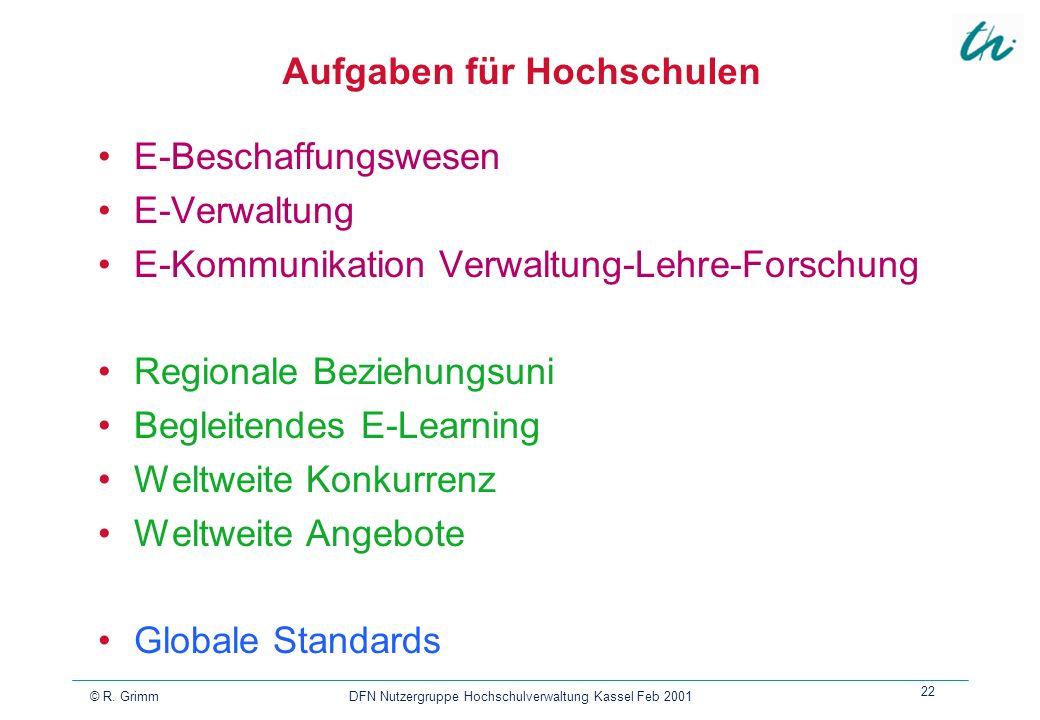 © R. Grimm DFN Nutzergruppe Hochschulverwaltung Kassel Feb 2001 22 Aufgaben für Hochschulen E-Beschaffungswesen E-Verwaltung E-Kommunikation Verwaltun
