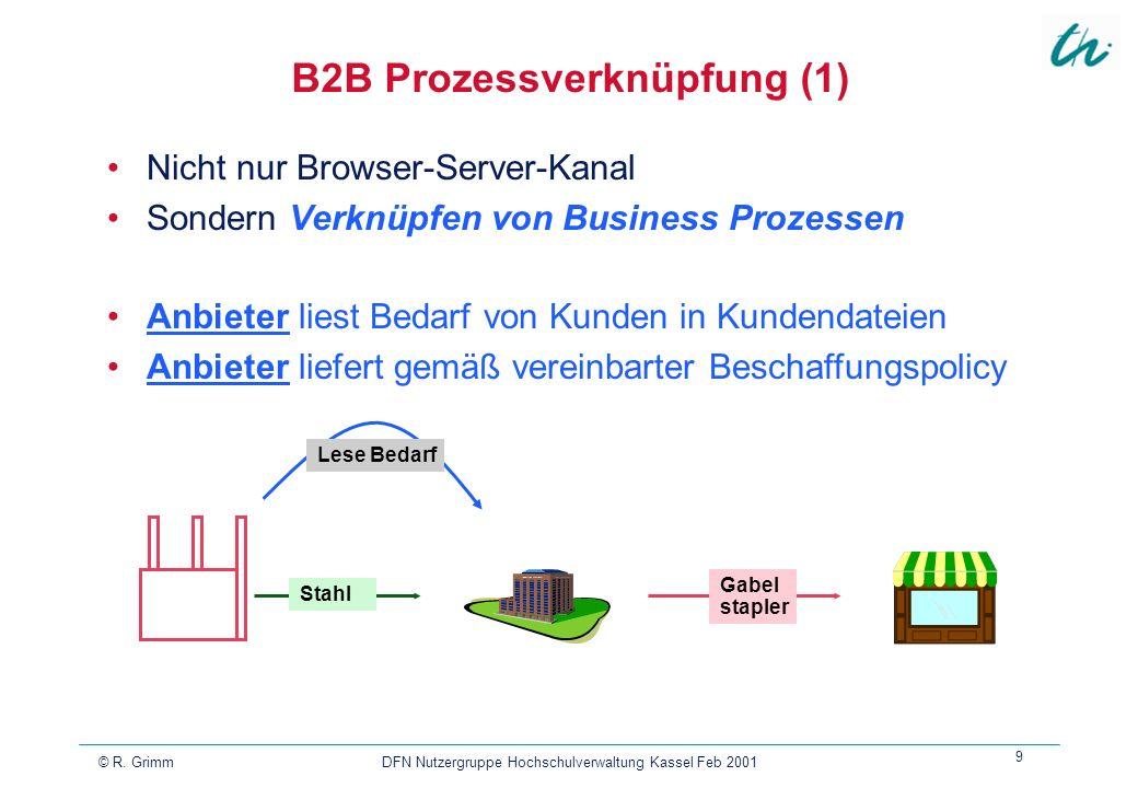 © R. Grimm DFN Nutzergruppe Hochschulverwaltung Kassel Feb 2001 9 B2B Prozessverknüpfung (1) Nicht nur Browser-Server-Kanal Sondern Verknüpfen von Bus