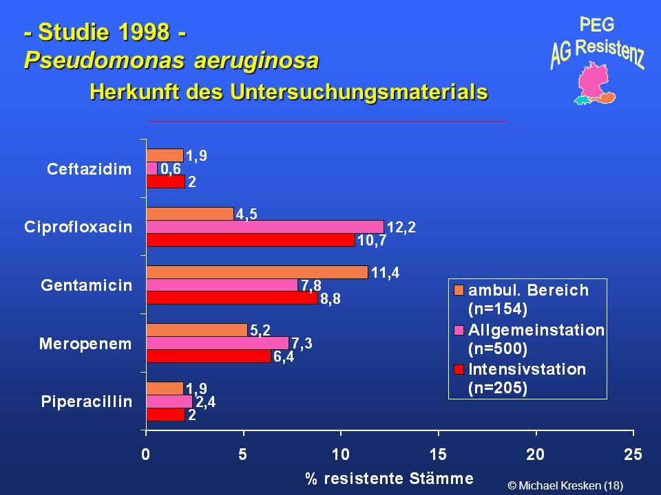 © Michael Kresken (18) - Studie 1998 - Pseudomonas aeruginosa Herkunft des Untersuchungsmaterials