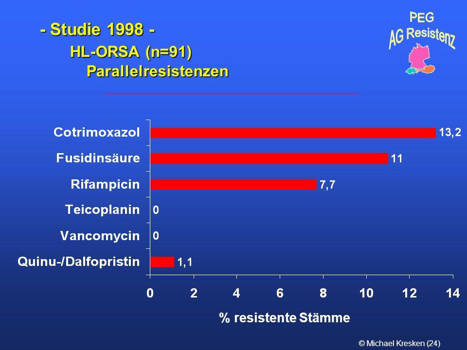 © Michael Kresken (24) - Studie 1998 - HL-ORSA (n=91) Parallelresistenzen % resistente Stämme