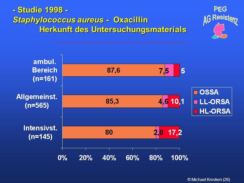© Michael Kresken (26) - Studie 1998 - Staphylococcus aureus - Oxacillin Herkunft des Untersuchungsmaterials