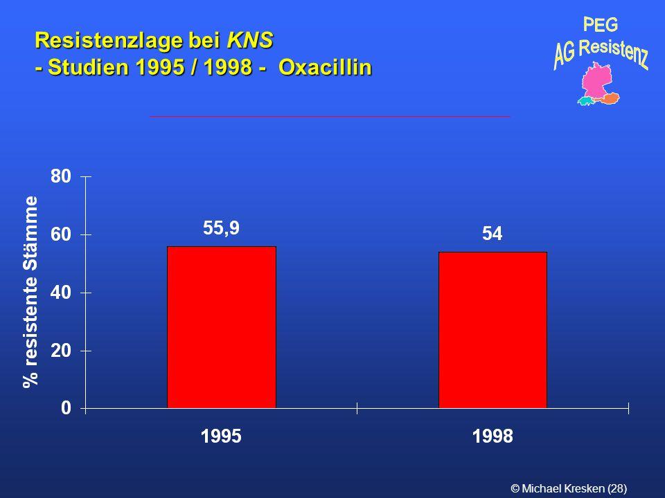 © Michael Kresken (28) Resistenzlage bei KNS - Studien 1995 / 1998 - Oxacillin