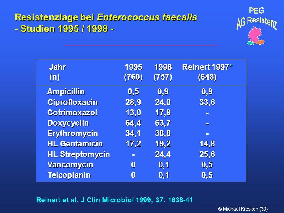 © Michael Kresken (30) Jahr19951998Reinert 1997* (n)(760)(757)(648) Jahr19951998Reinert 1997* (n)(760)(757)(648) Ampicillin0,50,90,9 Ampicillin0,50,90