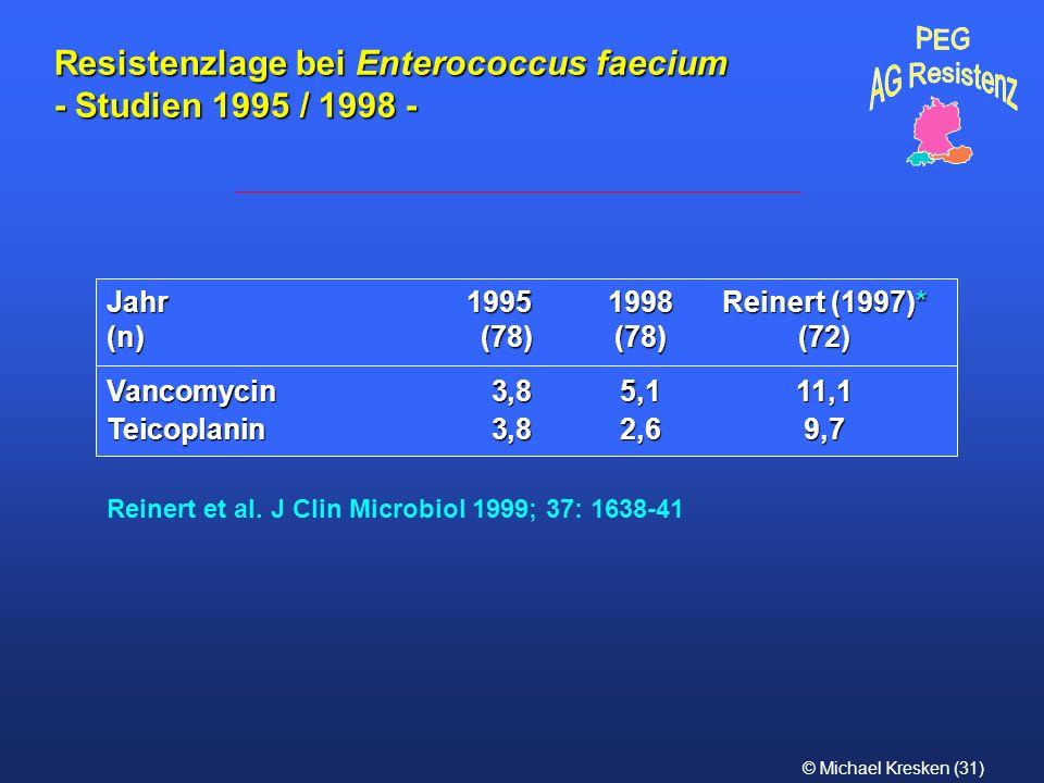 © Michael Kresken (31) Jahr19951998Reinert (1997)* (n) (78)(78)(72) Vancomycin 3,85,111,1 Teicoplanin 3,82,69,7 Reinert et al. J Clin Microbiol 1999;