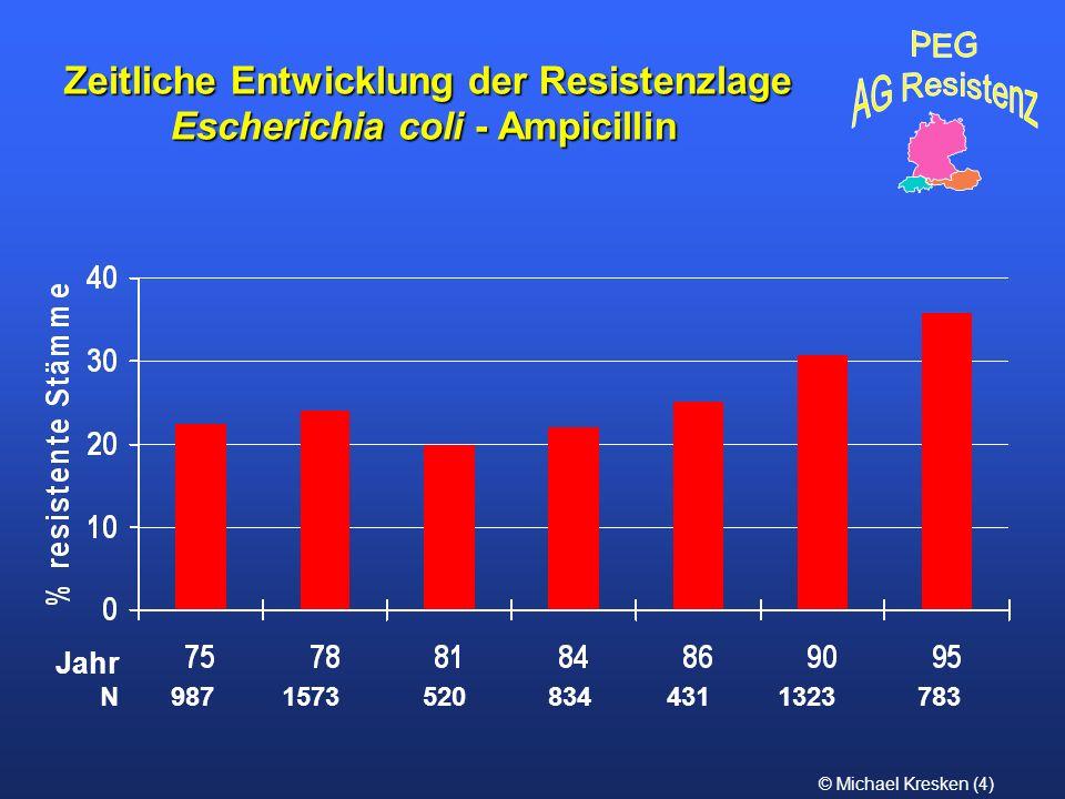 © Michael Kresken (25) % resistente Stämme HL-ORSA Parallelresistenzen - Studien 1995 / 1998 -