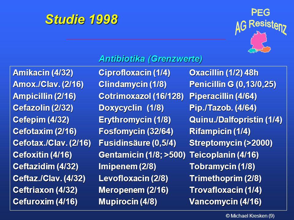 © Michael Kresken (9) Amikacin (4/32)Ciprofloxacin (1/4) Oxacillin (1/2) 48h Amox./Clav. (2/16)Clindamycin (1/8) Penicillin G (0,13/0,25) Ampicillin (