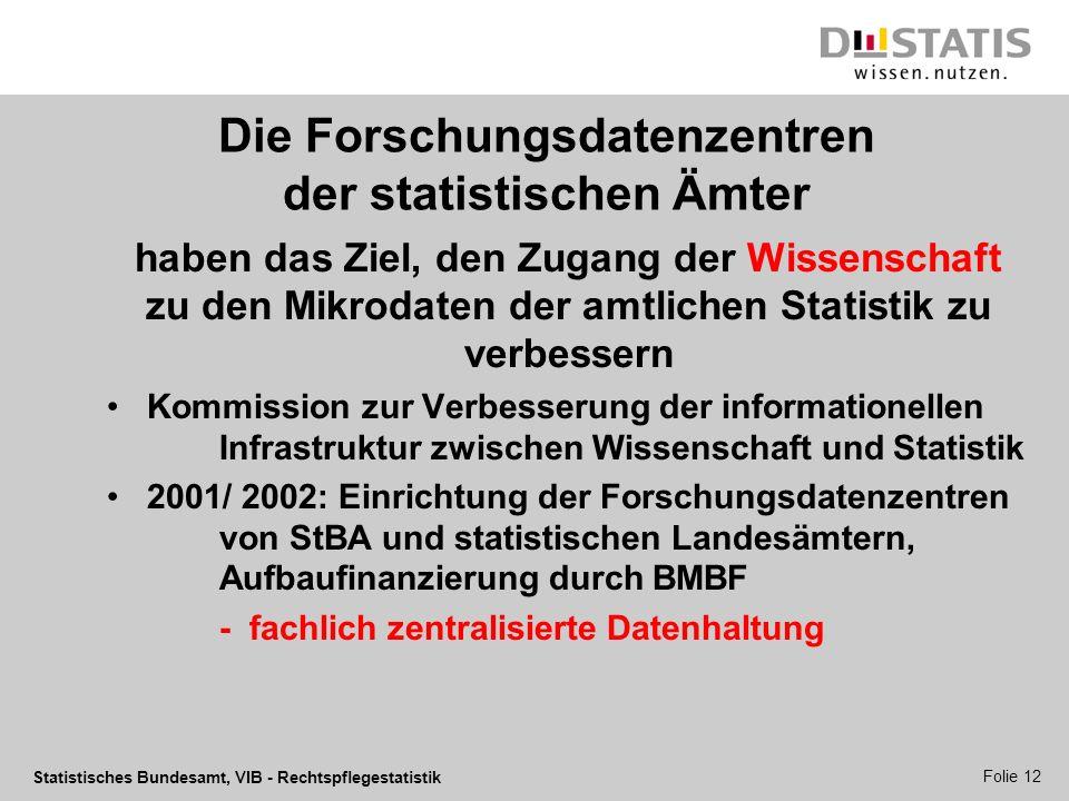 Statistisches Bundesamt, VIB - Rechtspflegestatistik Folie 12 Die Forschungsdatenzentren der statistischen Ämter haben das Ziel, den Zugang der Wissen