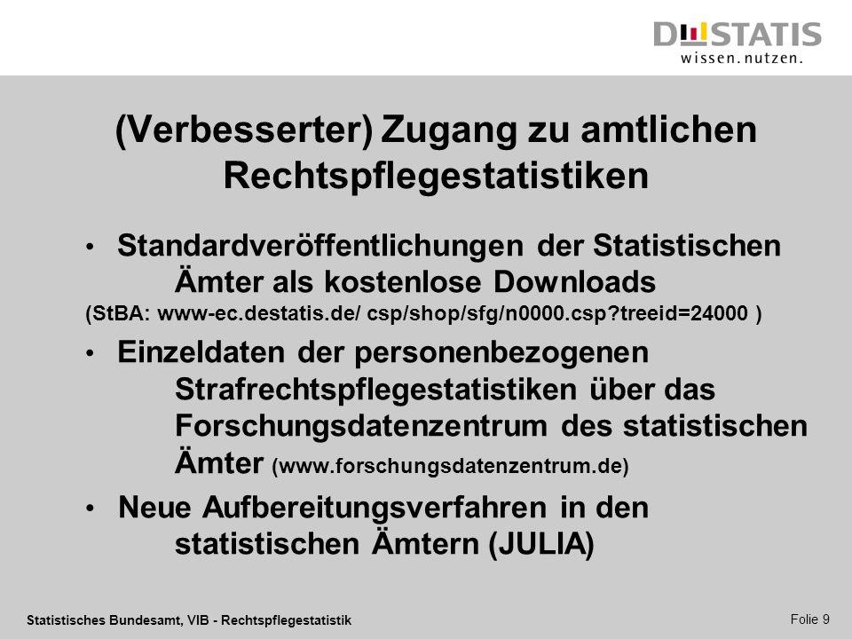 Statistisches Bundesamt, VIB - Rechtspflegestatistik Folie 9 (Verbesserter) Zugang zu amtlichen Rechtspflegestatistiken Standardveröffentlichungen der