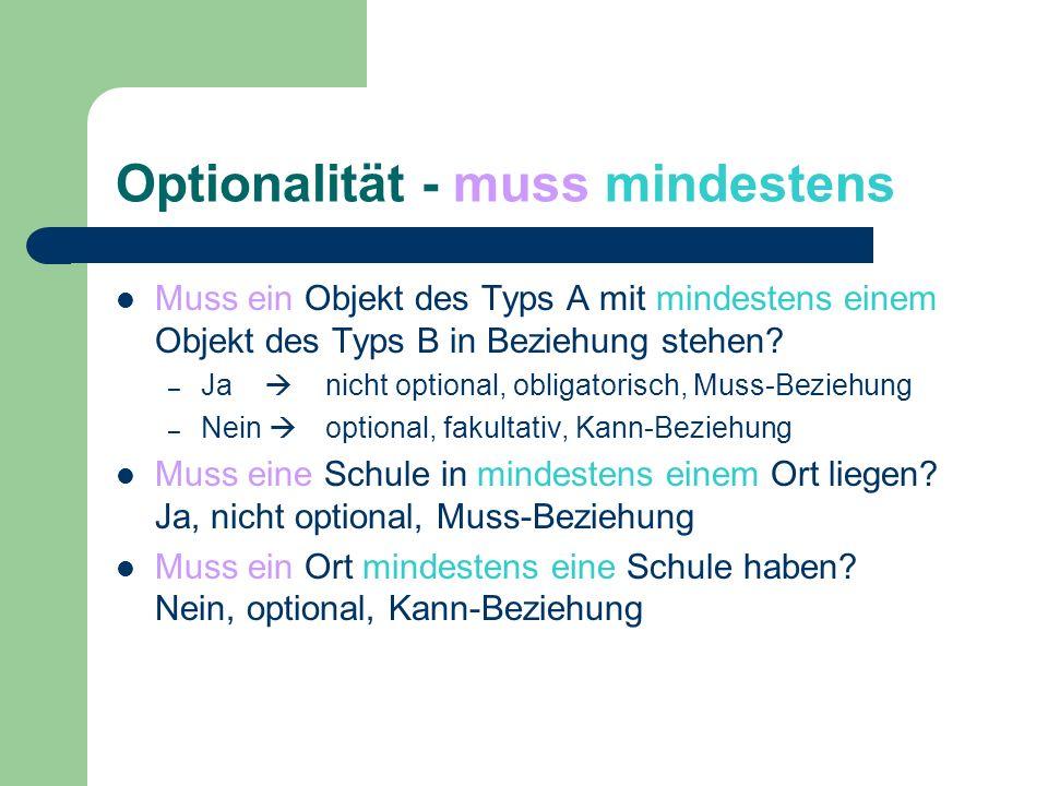 Optionalität - muss mindestens Muss ein Objekt des Typs A mit mindestens einem Objekt des Typs B in Beziehung stehen? – Ja nicht optional, obligatoris