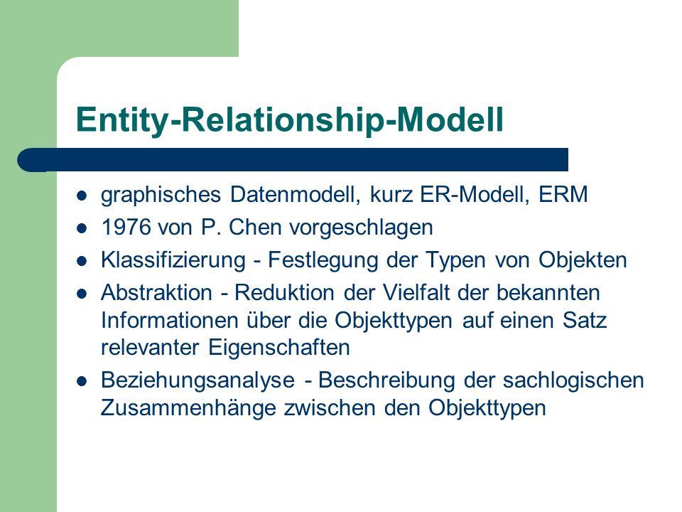 Entity-Relationship-Modell graphisches Datenmodell, kurz ER-Modell, ERM 1976 von P. Chen vorgeschlagen Klassifizierung - Festlegung der Typen von Obje