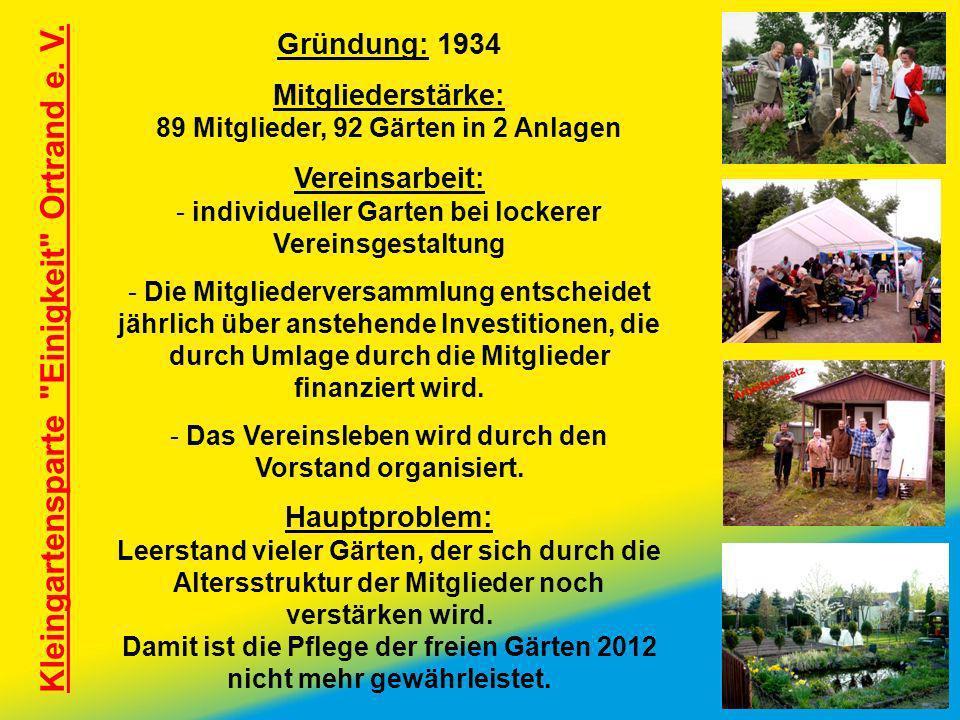 Kleingartensparte