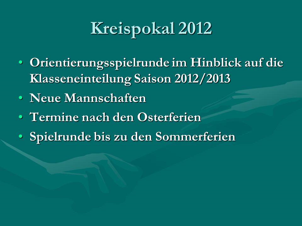 Kreispokal 2012 Orientierungsspielrunde im Hinblick auf die Klasseneinteilung Saison 2012/2013Orientierungsspielrunde im Hinblick auf die Klasseneinte