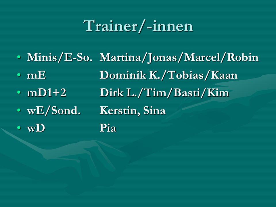 Trainer/-innen Minis/E-So.Martina/Jonas/Marcel/RobinMinis/E-So.Martina/Jonas/Marcel/Robin mEDominik K./Tobias/KaanmEDominik K./Tobias/Kaan mD1+2Dirk L