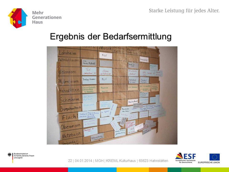 22 | 04.01.2014 | MGH | KREML Kulturhaus | 65623 Hahnstätten Ergebnis der Bedarfsermittlung