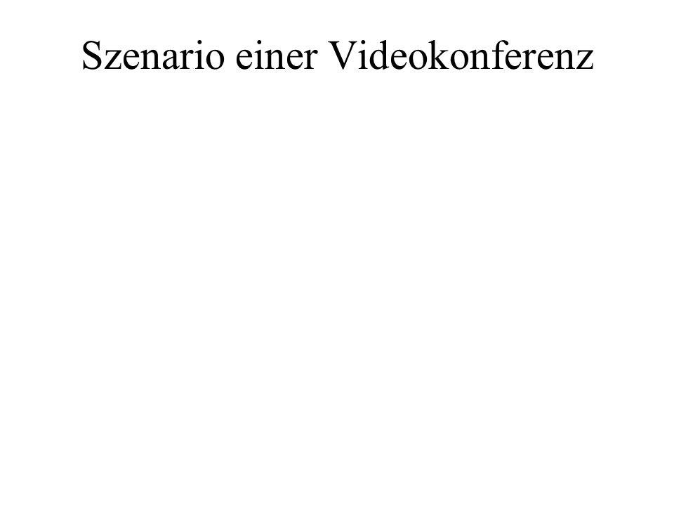 Szenario einer Videokonferenz