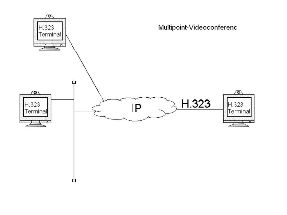verbindungslose Paketdatenübertragung