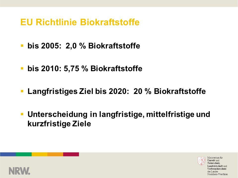 Ministerium für Umwelt und Naturschutz, Landwirtschaft und Verbraucherschutz des Landes Nordrhein-Westfalen EU Richtlinie Biokraftstoffe bis 2005: 2,0