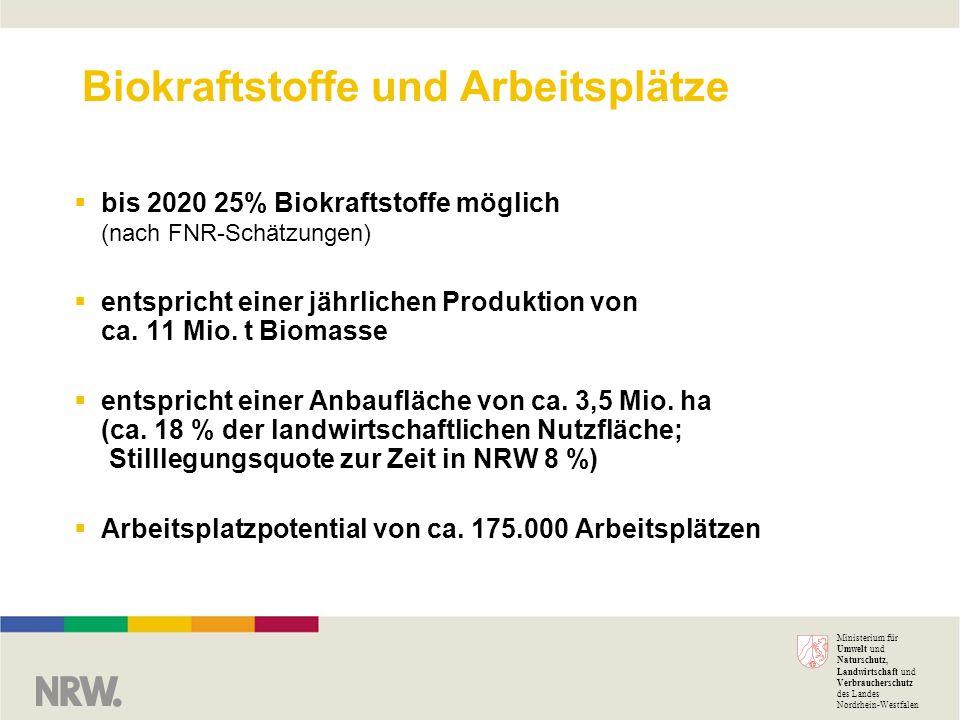 Ministerium für Umwelt und Naturschutz, Landwirtschaft und Verbraucherschutz des Landes Nordrhein-Westfalen Biokraftstoffe und Arbeitsplätze bis 2020