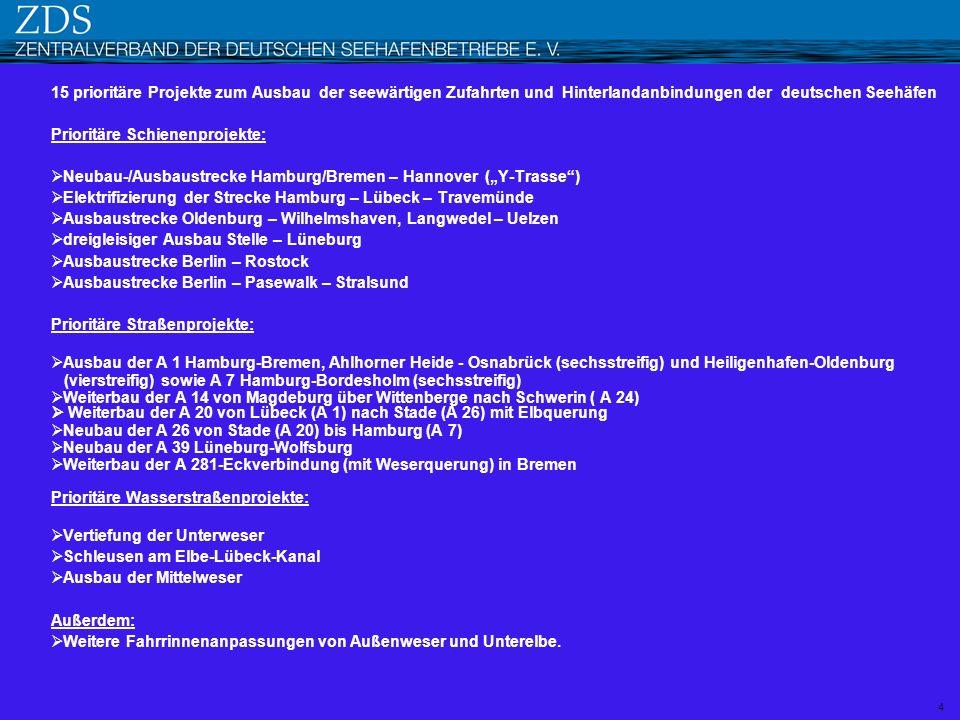 Der Deutsche Bundestag fordert die Bundesregierung auf, die 15 küstenländer-übergreifenden Verkehrsinfra- strukturprojekte des Bundesverkehrswegeplan 2003 auf der Grundlage der Seehafenkonzeption entsprechend ihrer jeweiligen Baureife, Umweltverträglichkeit und der nachgewiesenen Finanzierbarkeit zeitnah und prioritär voranzubringen.