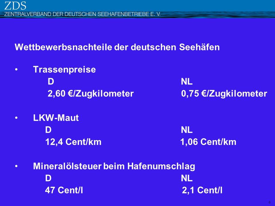 Wettbewerbsnachteile der deutschen Seehäfen Trassenpreise D NL 2,60 /Zugkilometer 0,75 /Zugkilometer LKW-Maut D NL 12,4 Cent/km 1,06 Cent/km Mineralöl