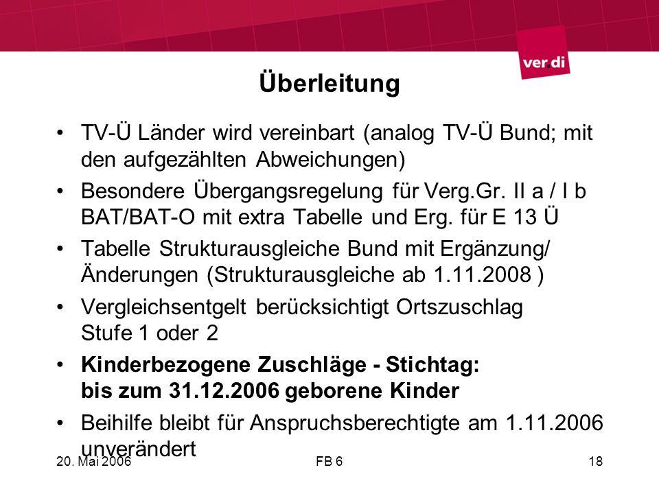 20. Mai 2006FB 618 Überleitung TV-Ü Länder wird vereinbart (analog TV-Ü Bund; mit den aufgezählten Abweichungen) Besondere Übergangsregelung für Verg.