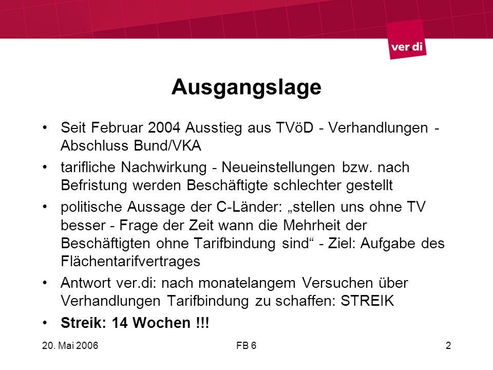 20. Mai 2006FB 62 Ausgangslage Seit Februar 2004 Ausstieg aus TVöD - Verhandlungen - Abschluss Bund/VKA tarifliche Nachwirkung - Neueinstellungen bzw.