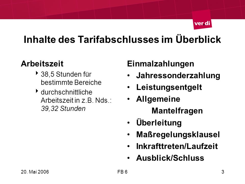 20. Mai 2006FB 63 Inhalte des Tarifabschlusses im Überblick Arbeitszeit 38,5 Stunden für bestimmte Bereiche durchschnittliche Arbeitszeit in z.B. Nds.