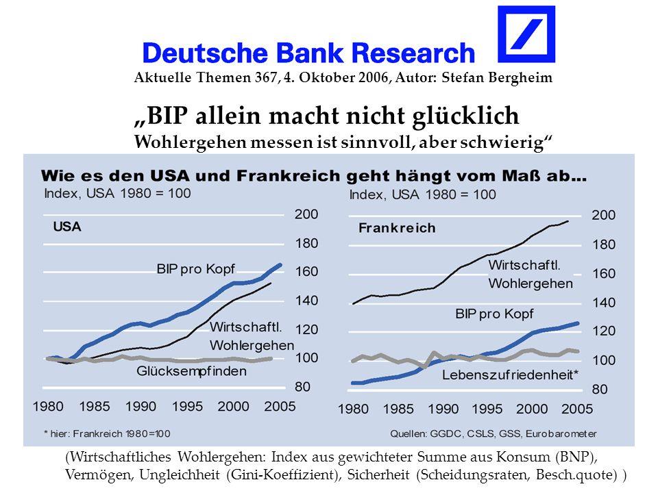 www.harald-klimenta.de Harald Klimenta Wie wir Gewinner des Wandels werden (Wirtschaftliches Wohlergehen: Index aus gewichteter Summe aus Konsum (BNP)