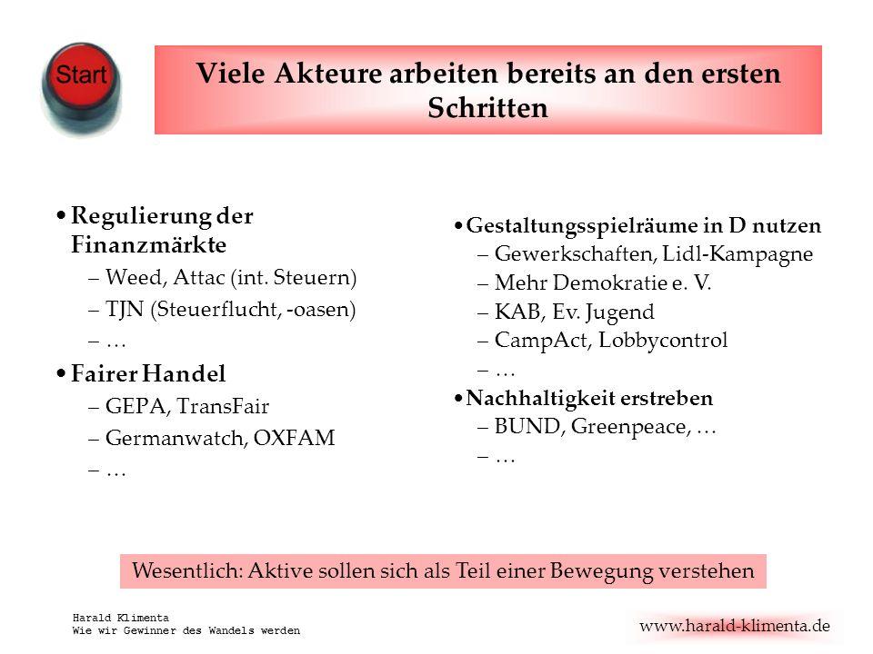 www.harald-klimenta.de Harald Klimenta Wie wir Gewinner des Wandels werden Viele Akteure arbeiten bereits an den ersten Schritten Regulierung der Fina