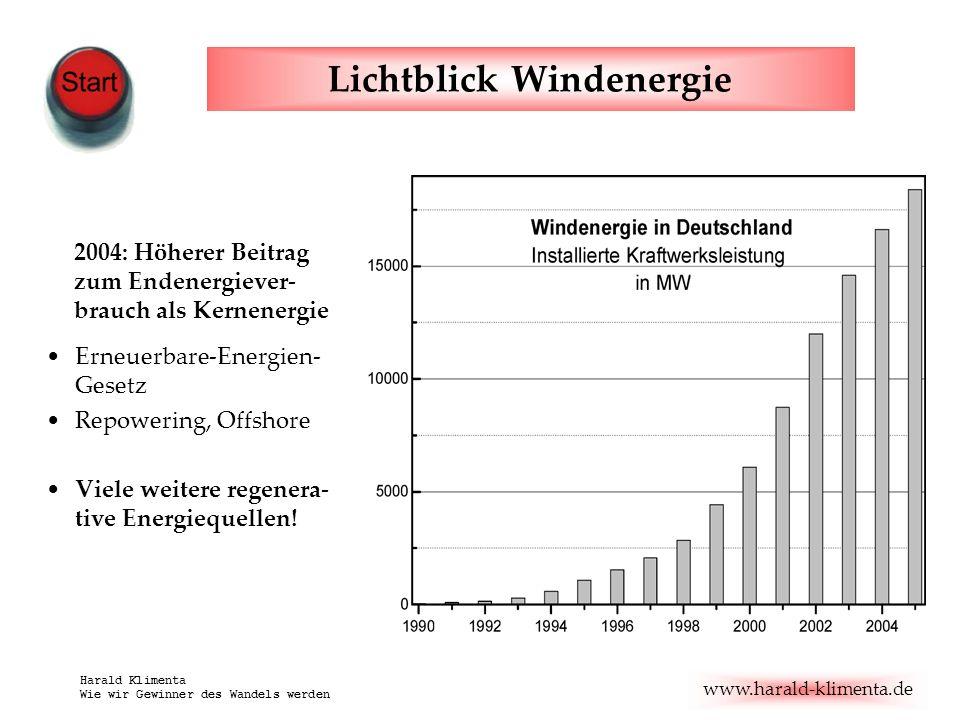 www.harald-klimenta.de Harald Klimenta Wie wir Gewinner des Wandels werden Lichtblick Windenergie Erneuerbare-Energien- Gesetz Repowering, Offshore Vi