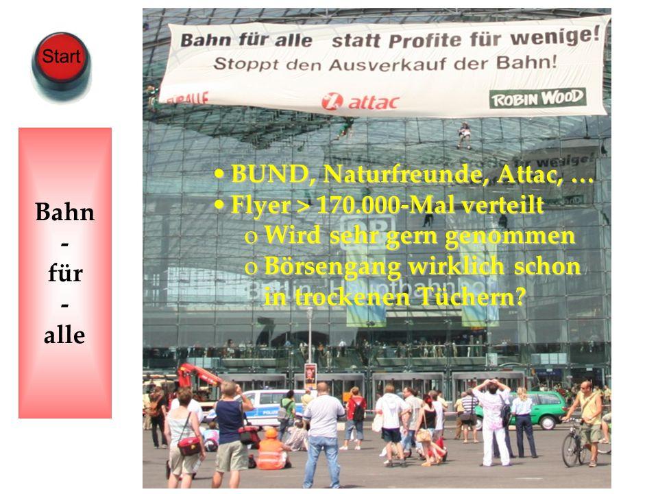 www.harald-klimenta.de Harald Klimenta Wie wir Gewinner des Wandels werden Bahn - für - alle BUND, Naturfreunde, Attac, …BUND, Naturfreunde, Attac, …