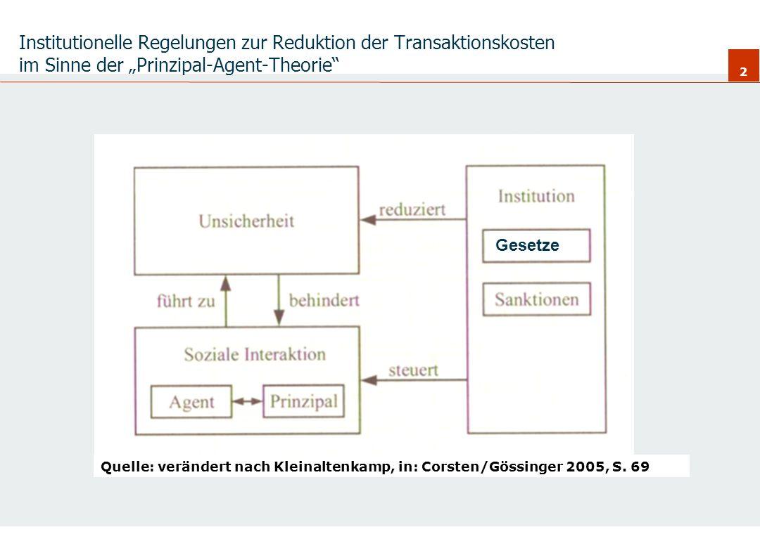 2 Institutionelle Regelungen zur Reduktion der Transaktionskosten im Sinne der Prinzipal-Agent-Theorie Quelle: verändert nach Kleinaltenkamp, in: Cors