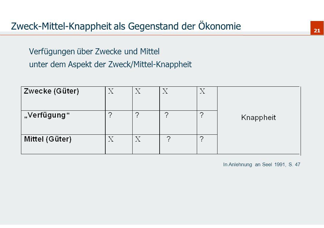 21 Zweck-Mittel-Knappheit als Gegenstand der Ökonomie Verfügungen über Zwecke und Mittel unter dem Aspekt der Zweck/Mittel-Knappheit In Anlehnung an S
