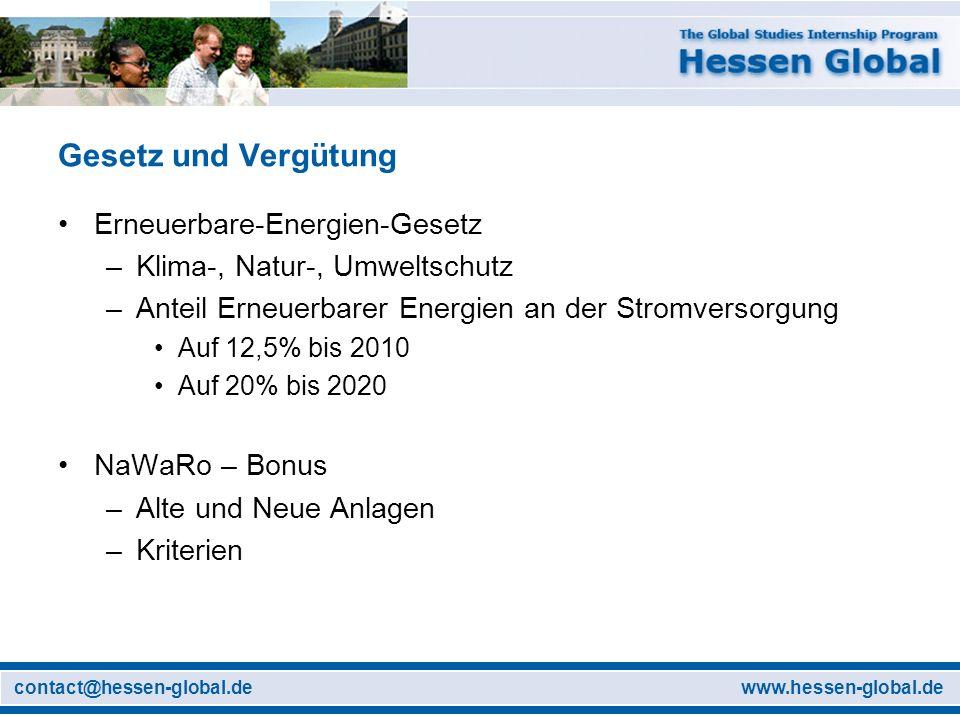 www.hessen-global.decontact@hessen-global.de Gesetz und Vergütung Erneuerbare-Energien-Gesetz –Klima-, Natur-, Umweltschutz –Anteil Erneuerbarer Energ