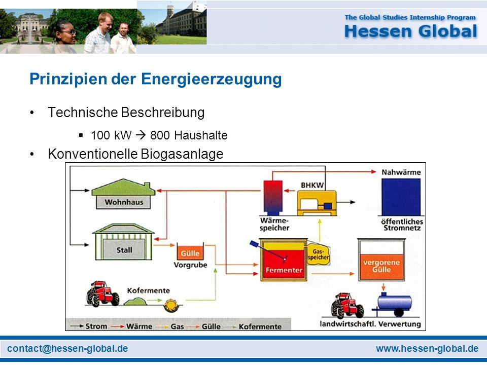 www.hessen-global.decontact@hessen-global.de Prinzipien der Energieerzeugung Technische Beschreibung 100 kW 800 Haushalte Konventionelle Biogasanlage