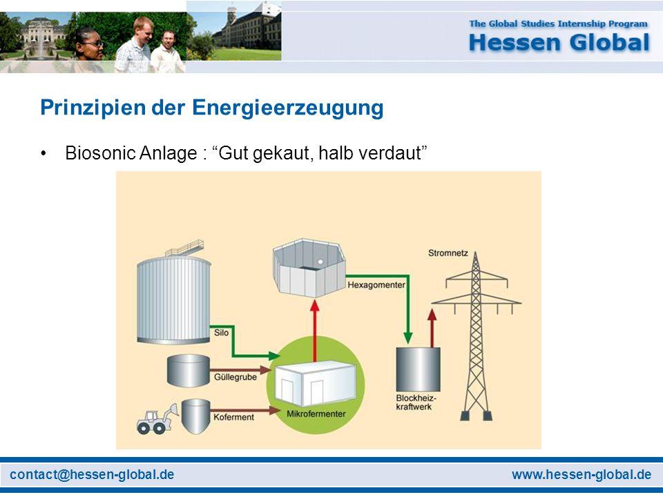 www.hessen-global.decontact@hessen-global.de Prinzipien der Energieerzeugung Biosonic Anlage : Gut gekaut, halb verdaut