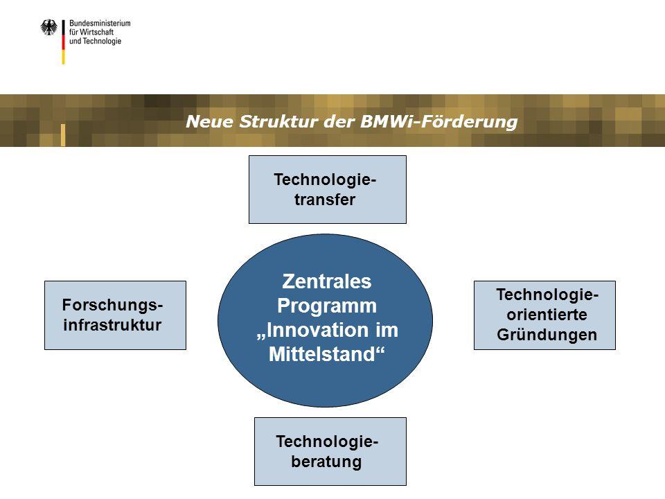 Neue Struktur der BMWi-Förderung Zentrales Programm Innovation im Mittelstand Technologie- transfer Technologie- orientierte Gründungen Technologie- beratung Forschungs- infrastruktur