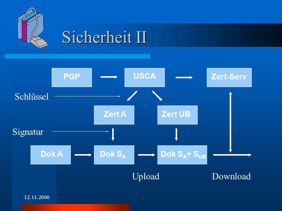 12.11.2000 Sicherheit II PGP USCA Zert AZert UB Dok S A Dok S A + S UB Schlüssel Signatur Upload Dok A Zert-Serv Download