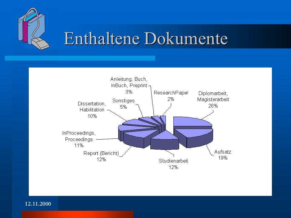 12.11.2000 Dokument erstellen und konvertieren Formal und inhaltlich beschreiben und auf Volltextserver kopieren (File Upload Formular) Schnell und kostengünstig z.B.