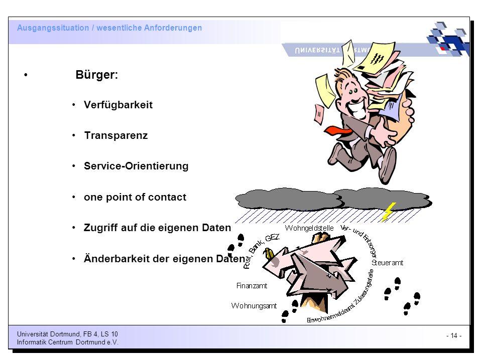 - 14 - Universität Dortmund, FB 4, LS 10 Informatik Centrum Dortmund e.V.